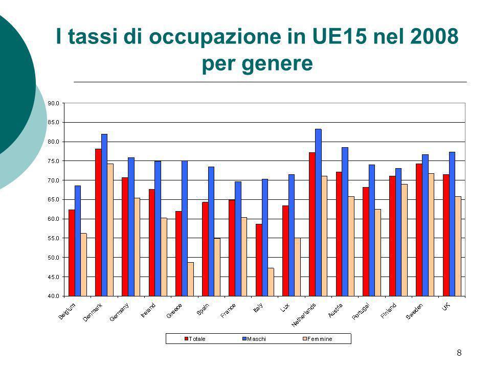 I tassi di occupazione in UE15 nel 2008 per genere