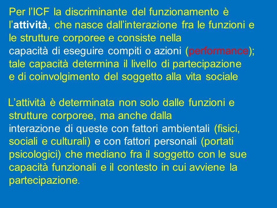Per l'ICF la discriminante del funzionamento è