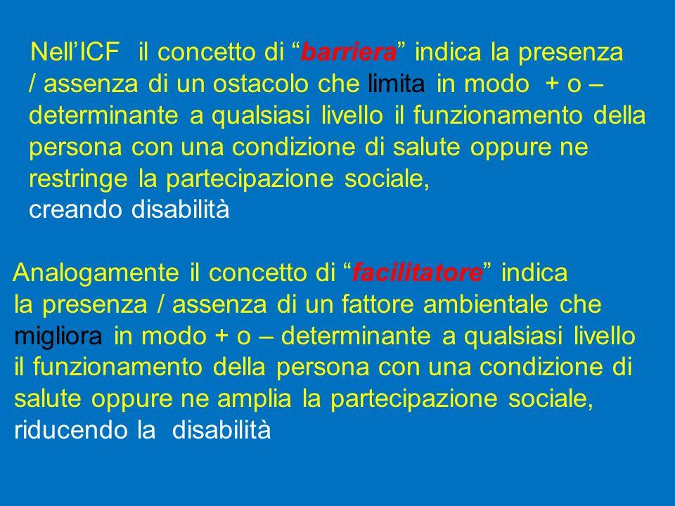Nell'ICF il concetto di barriera indica la presenza