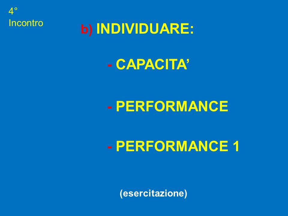 - CAPACITA' - PERFORMANCE - PERFORMANCE 1 b) INDIVIDUARE: 4° Incontro