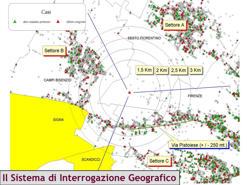 Il Sistema di Interrogazione Geografico