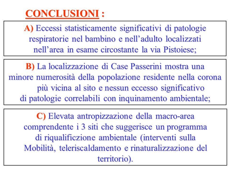CONCLUSIONI : A) Eccessi statisticamente significativi di patologie