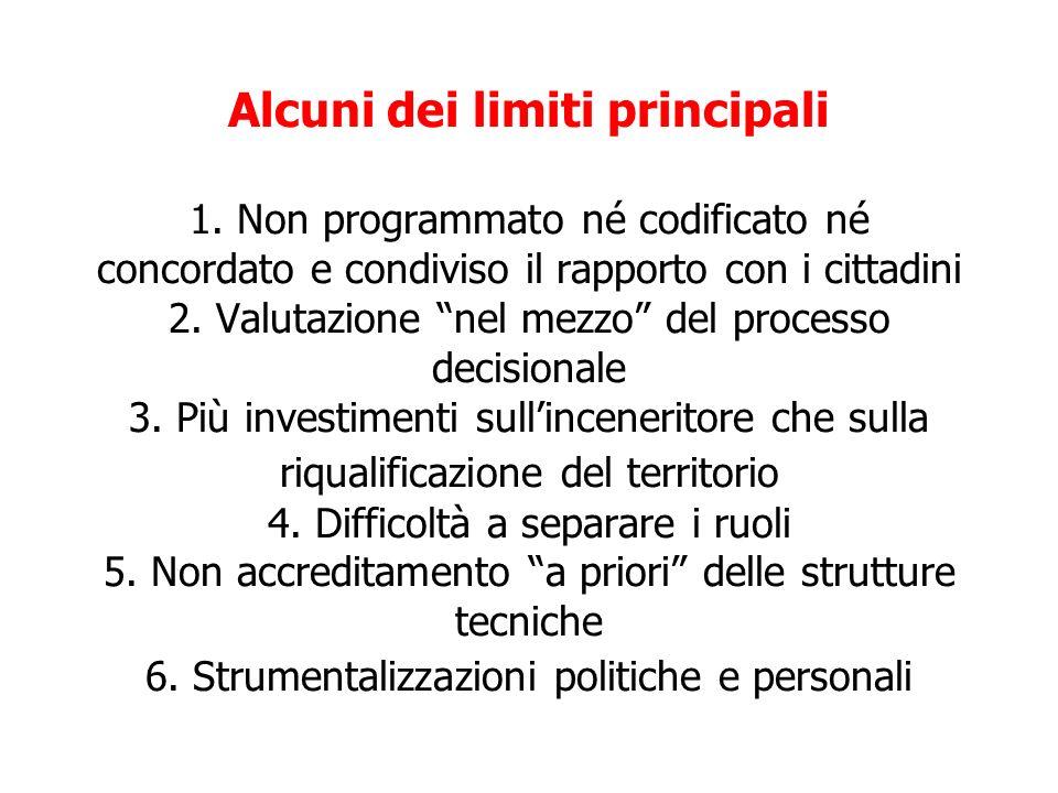 Alcuni dei limiti principali 1