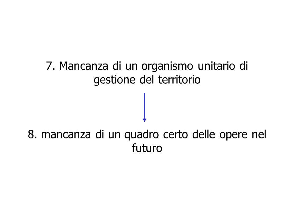 7. Mancanza di un organismo unitario di gestione del territorio 8
