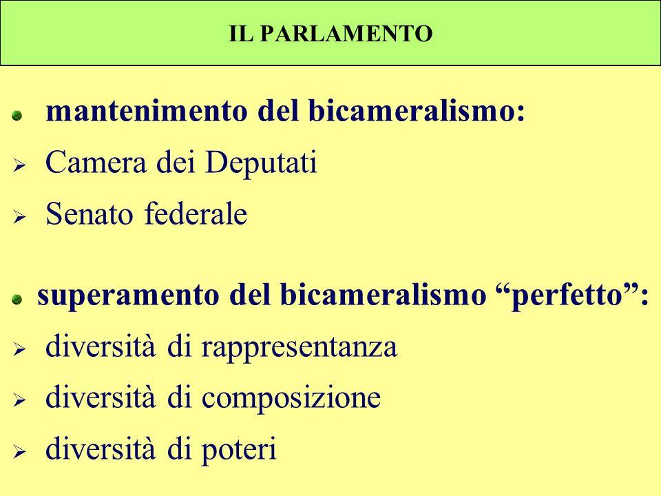 mantenimento del bicameralismo: Camera dei Deputati Senato federale