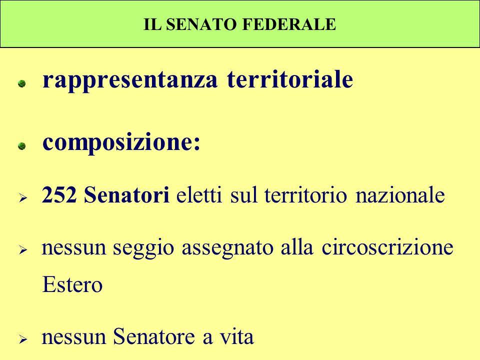 rappresentanza territoriale composizione: