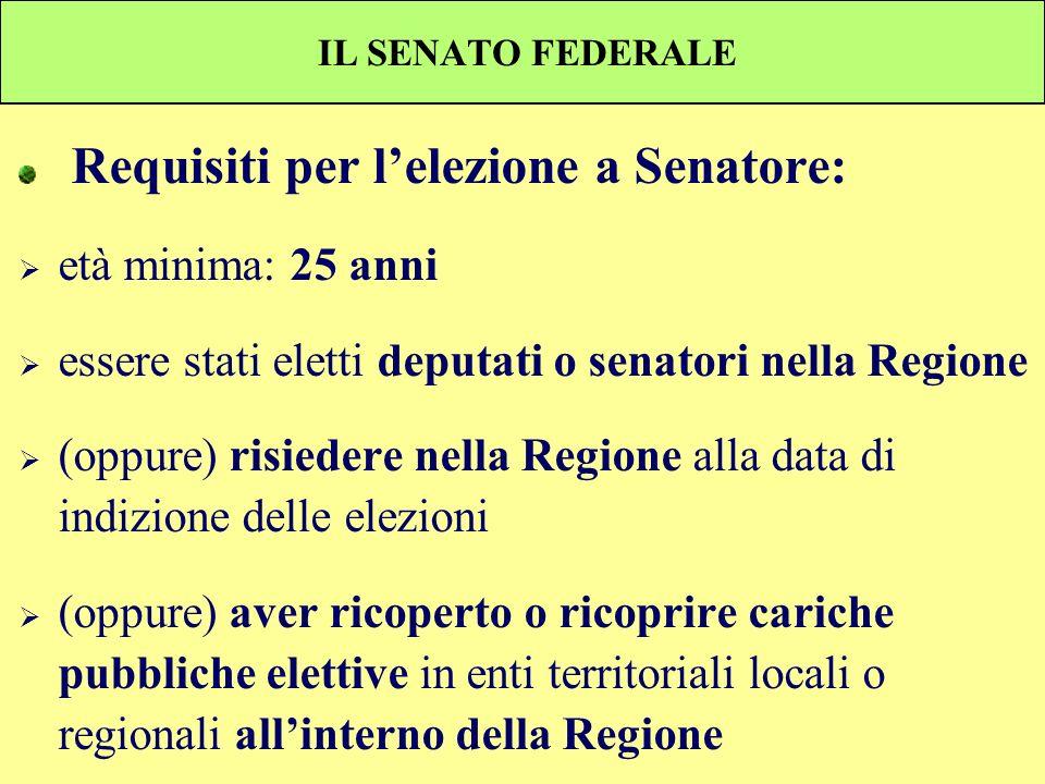 Requisiti per l'elezione a Senatore: