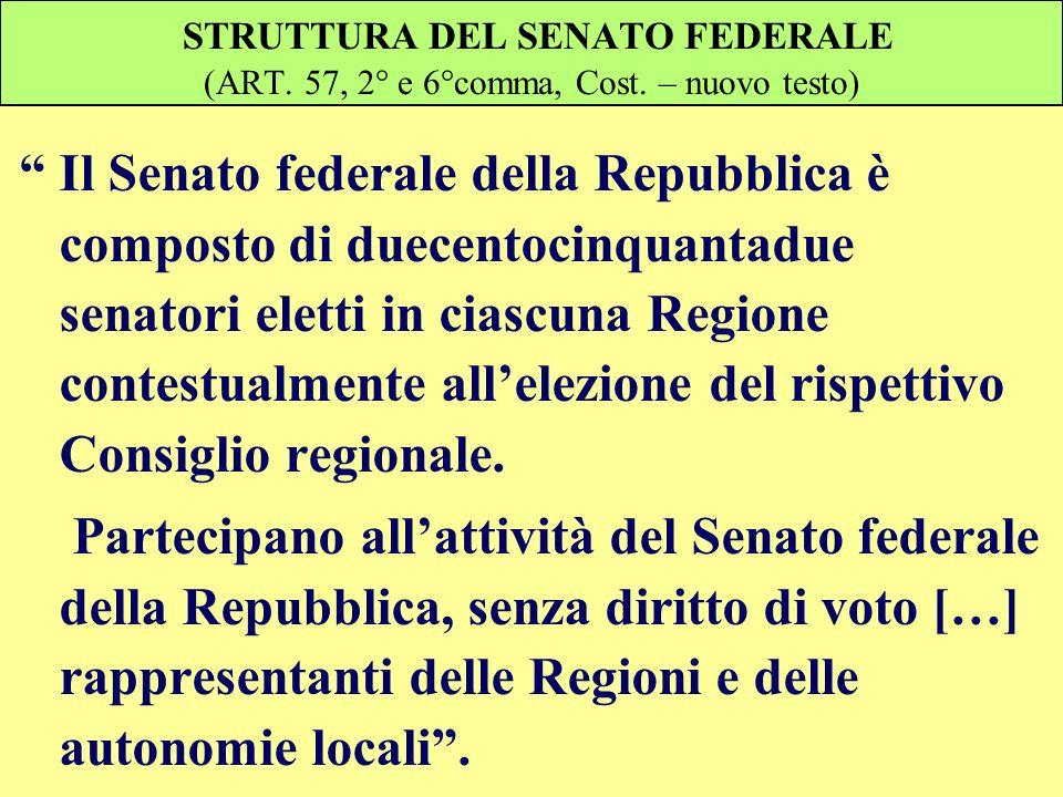 STRUTTURA DEL SENATO FEDERALE (ART. 57, 2° e 6°comma, Cost