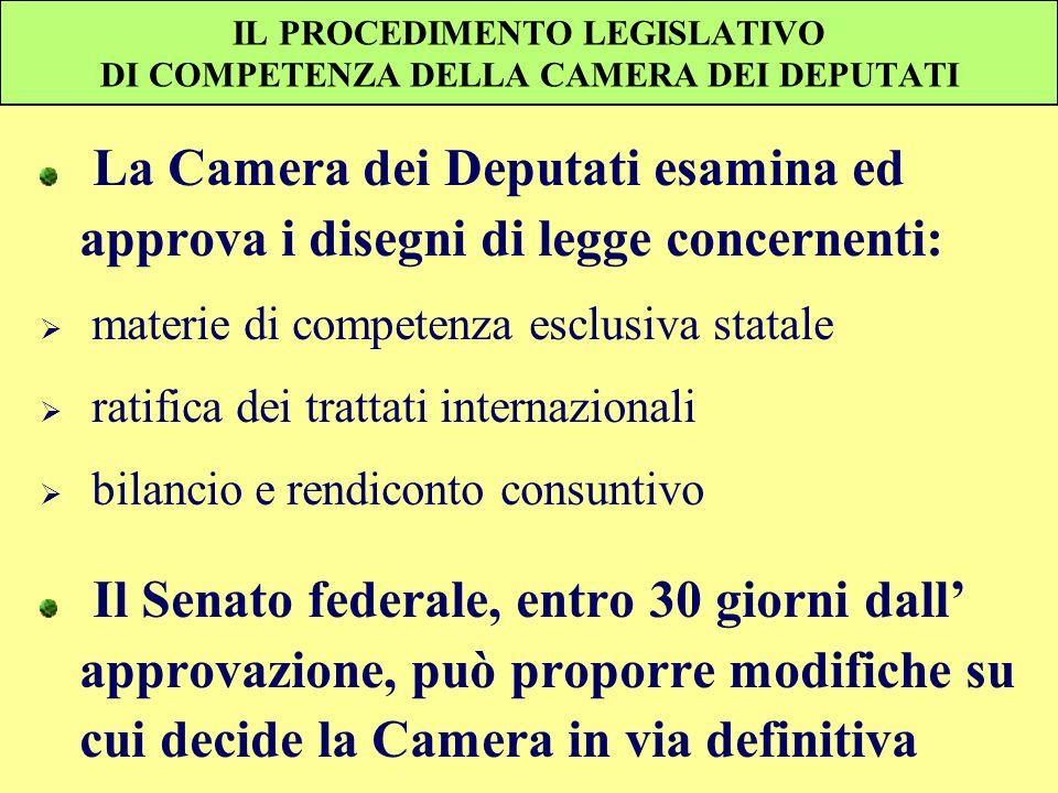 IL PROCEDIMENTO LEGISLATIVO DI COMPETENZA DELLA CAMERA DEI DEPUTATI