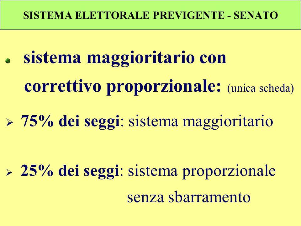 SISTEMA ELETTORALE PREVIGENTE - SENATO