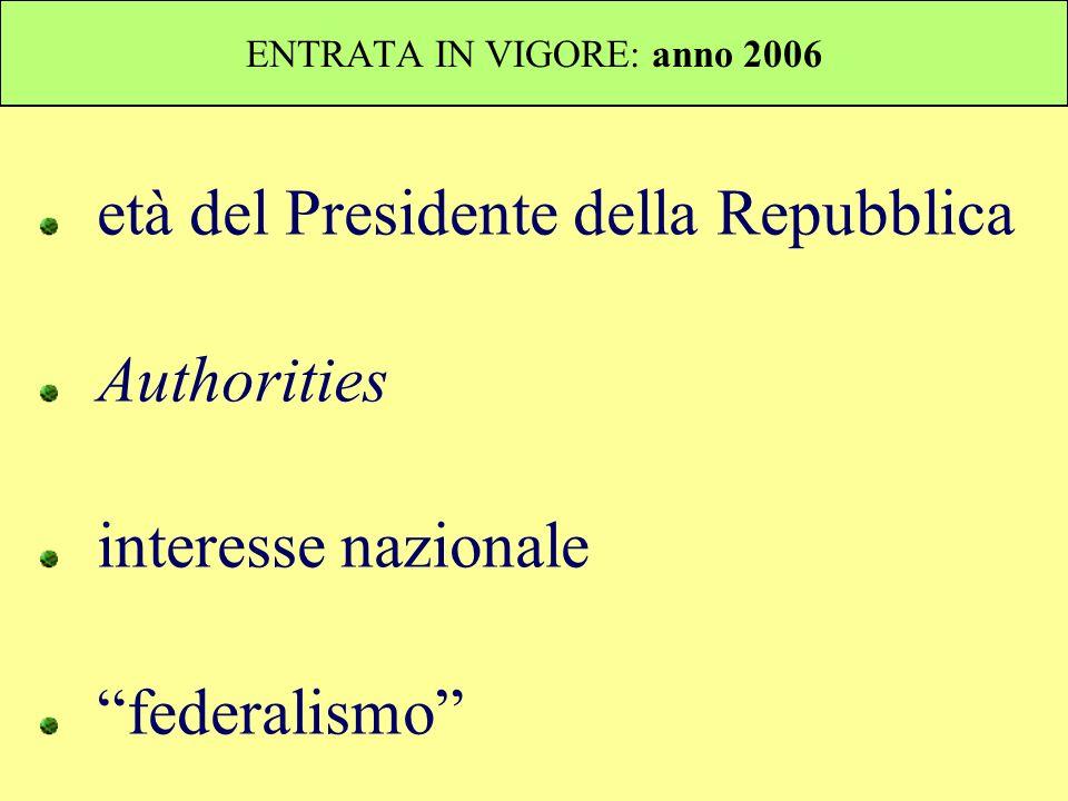 ENTRATA IN VIGORE: anno 2006