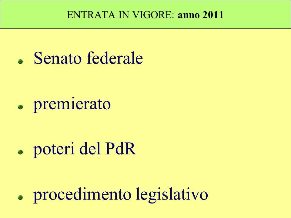 ENTRATA IN VIGORE: anno 2011