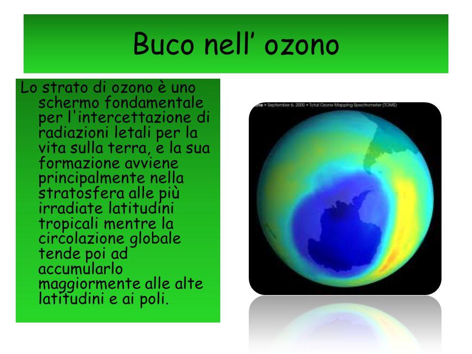 Buco nell' ozono