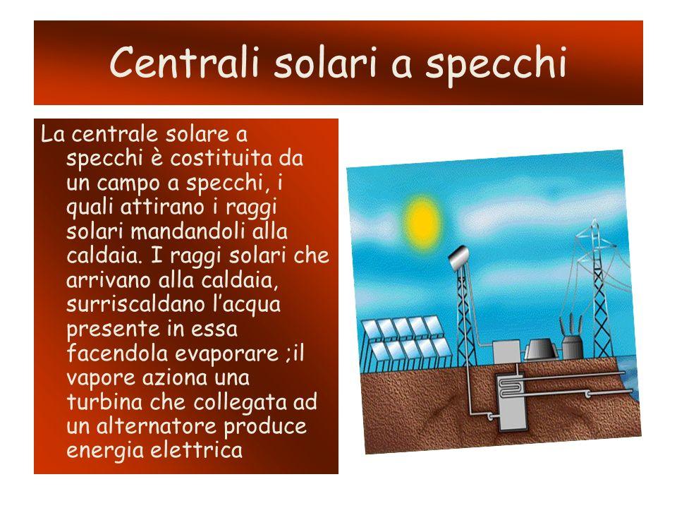 Centrali solari a specchi