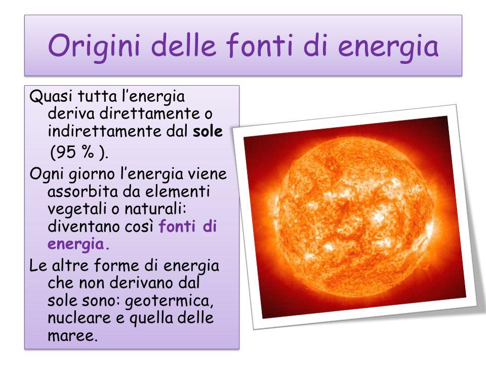Origini delle fonti di energia