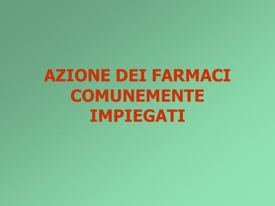 AZIONE DEI FARMACI COMUNEMENTE IMPIEGATI