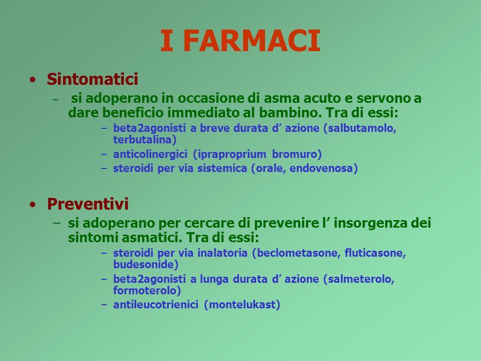 I FARMACI Sintomatici Preventivi