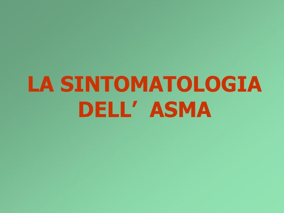 LA SINTOMATOLOGIA DELL' ASMA