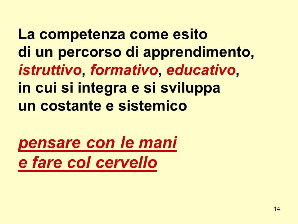 La competenza come esito di un percorso di apprendimento, istruttivo, formativo, educativo, in cui si integra e si sviluppa un costante e sistemico pensare con le mani e fare col cervello