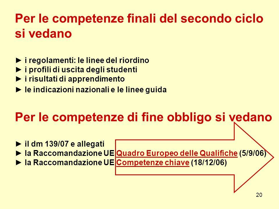 Per le competenze finali del secondo ciclo si vedano ► i regolamenti: le linee del riordino ► i profili di uscita degli studenti ► i risultati di apprendimento ► le indicazioni nazionali e le linee guida Per le competenze di fine obbligo si vedano ► il dm 139/07 e allegati ► la Raccomandazione UE Quadro Europeo delle Qualifiche (5/9/06) ► la Raccomandazione UE Competenze chiave (18/12/06)