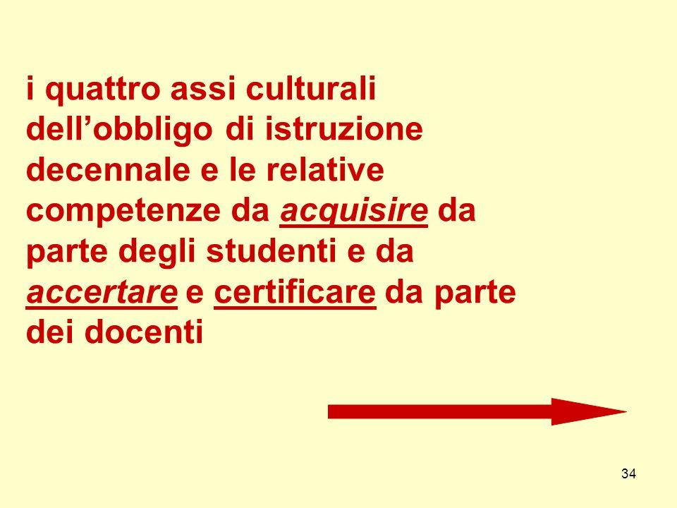 i quattro assi culturali dell'obbligo di istruzione decennale e le relative competenze da acquisire da parte degli studenti e da accertare e certificare da parte dei docenti