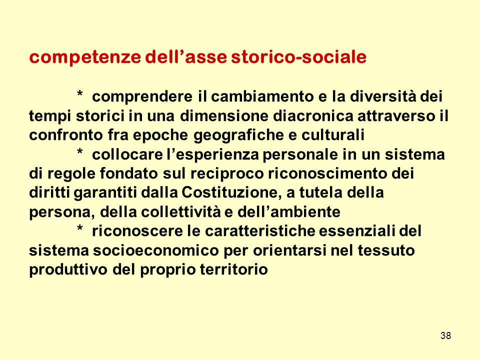 competenze dell'asse storico-sociale