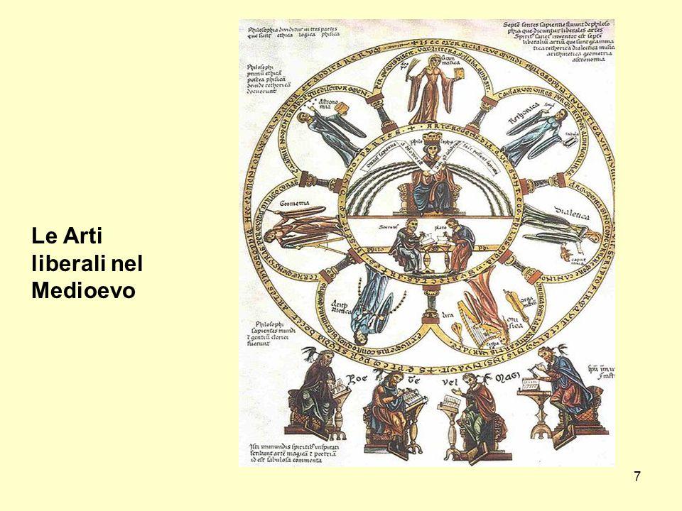 Le Arti liberali nel Medioevo