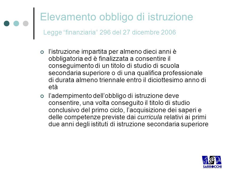 Elevamento obbligo di istruzione Legge finanziaria 296 del 27 dicembre 2006