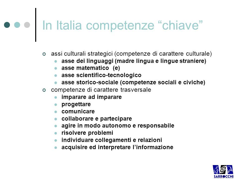 In Italia competenze chiave