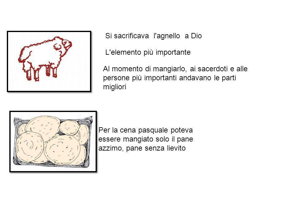 Si sacrificava l agnello a Dio