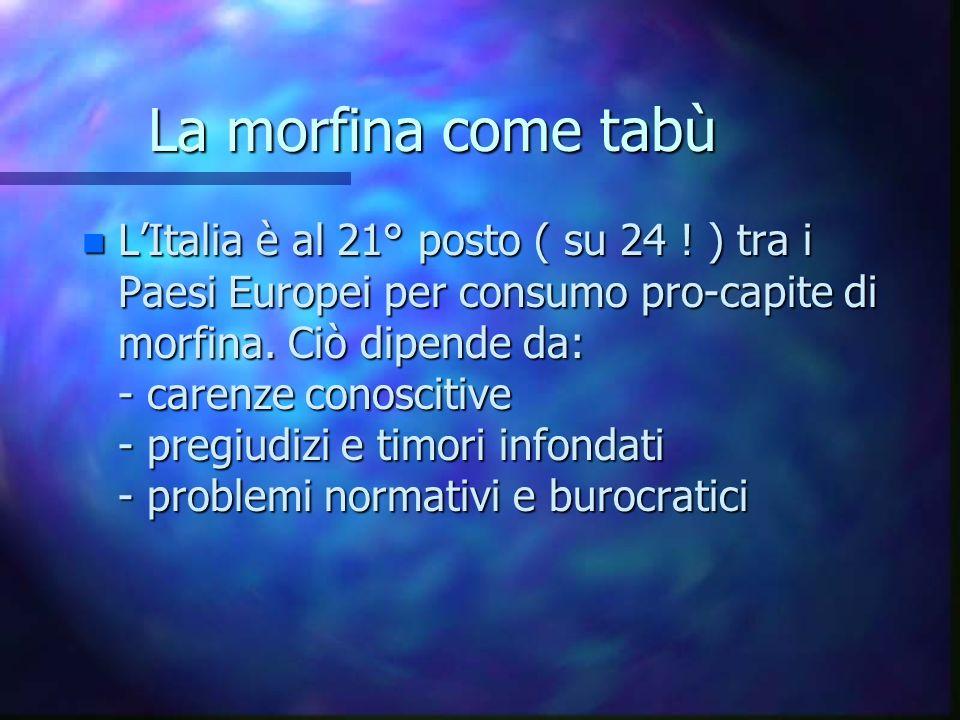 La morfina come tabù