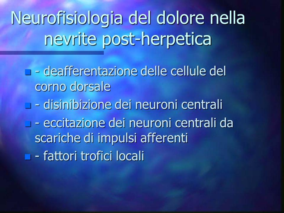 Neurofisiologia del dolore nella nevrite post-herpetica