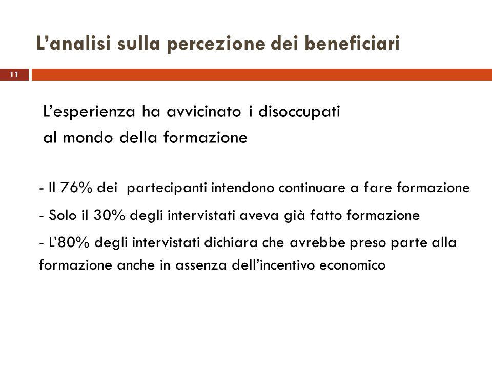L'analisi sulla percezione dei beneficiari