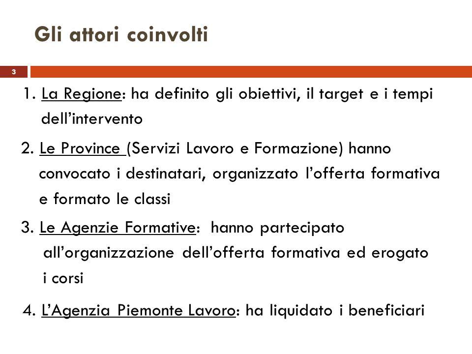 Gli attori coinvolti 3. 1. La Regione: ha definito gli obiettivi, il target e i tempi dell'intervento.