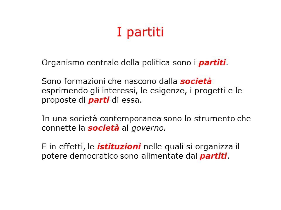 I partiti Organismo centrale della politica sono i partiti.