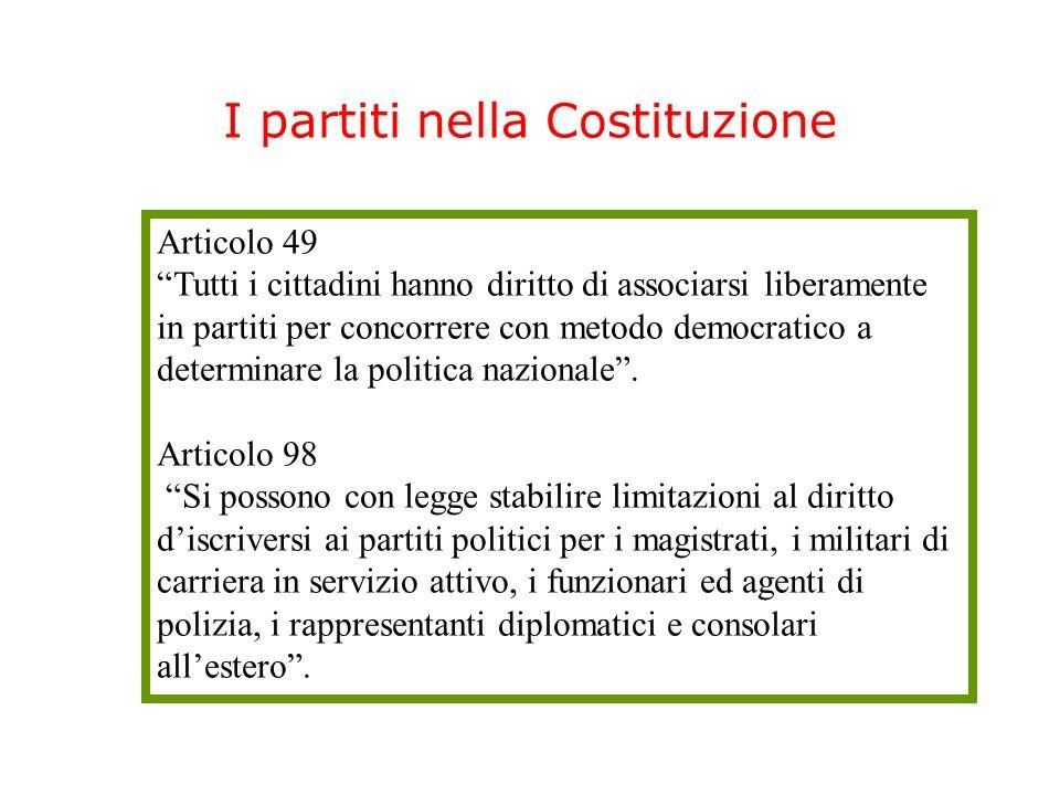 I partiti nella Costituzione