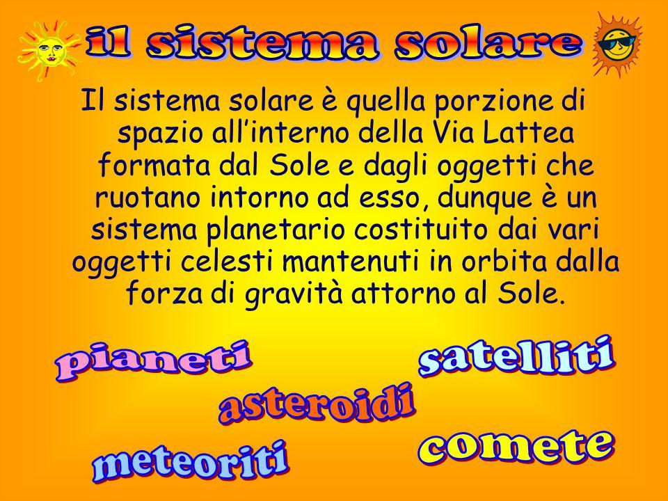 il sistema solare satelliti pianeti asteroidi comete meteoriti