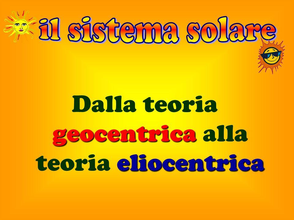 Dalla teoria geocentrica alla teoria eliocentrica