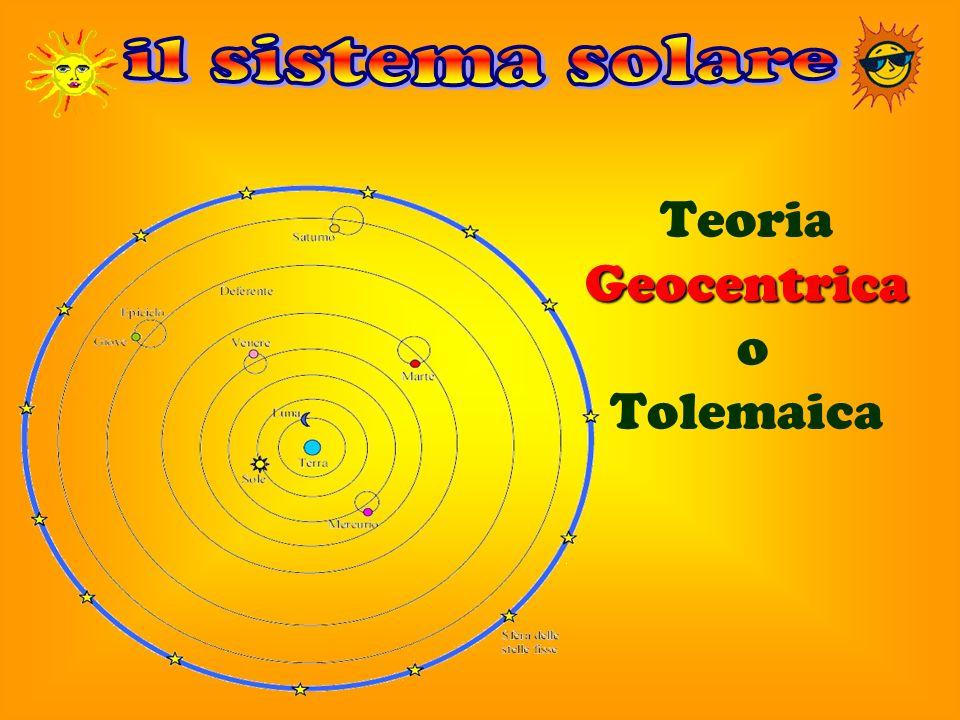 il sistema solare Teoria Geocentrica o Tolemaica