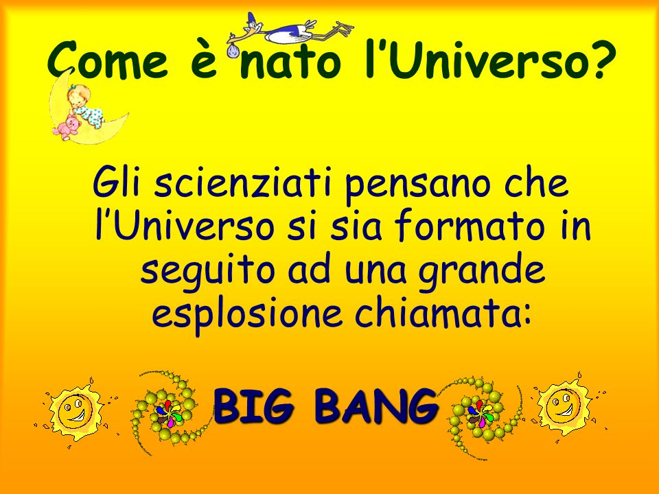 Come è nato l'Universo BIG BANG