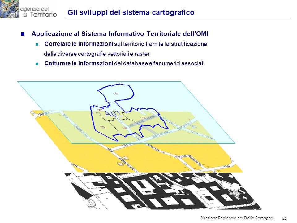 Gli sviluppi del sistema cartografico