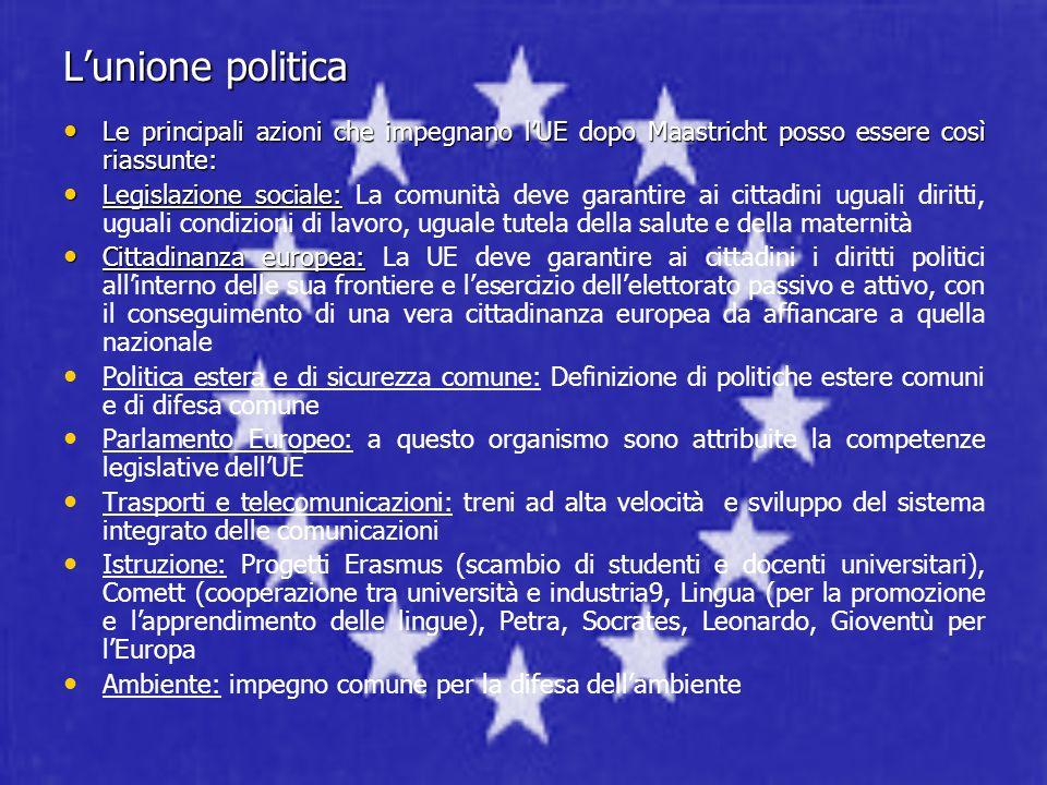 L'unione politica Le principali azioni che impegnano l'UE dopo Maastricht posso essere così riassunte:
