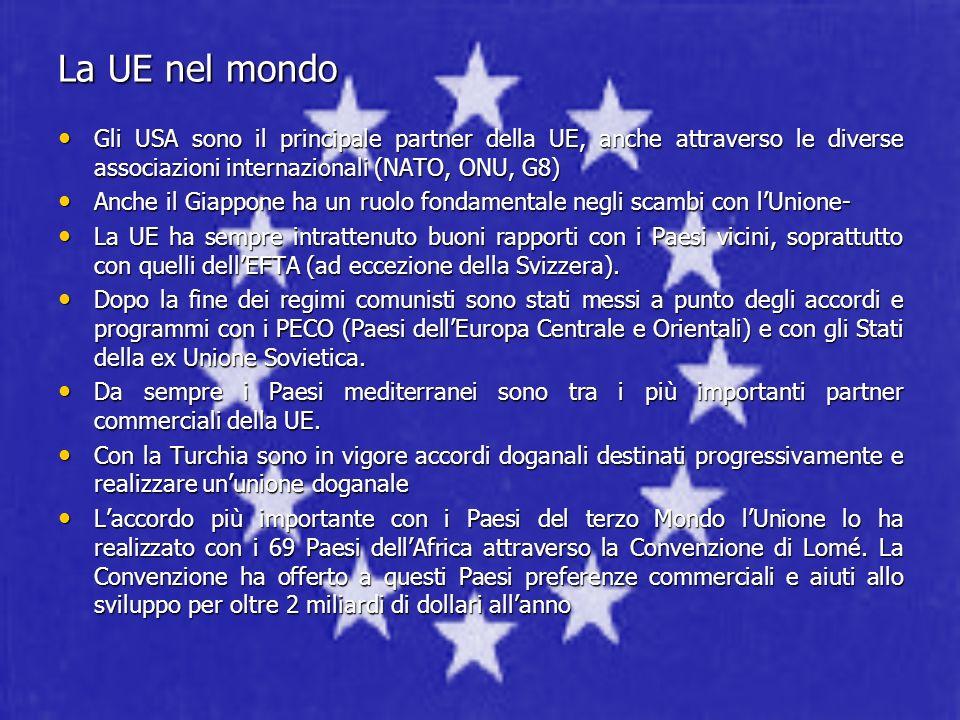 La UE nel mondo Gli USA sono il principale partner della UE, anche attraverso le diverse associazioni internazionali (NATO, ONU, G8)