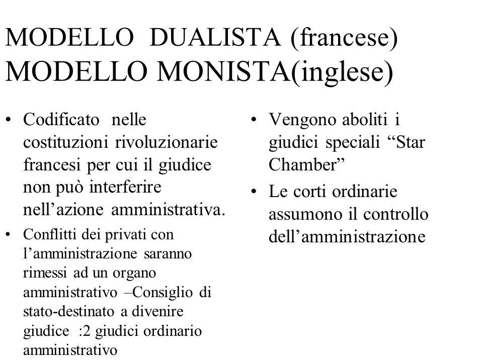 MODELLO DUALISTA (francese) MODELLO MONISTA(inglese)