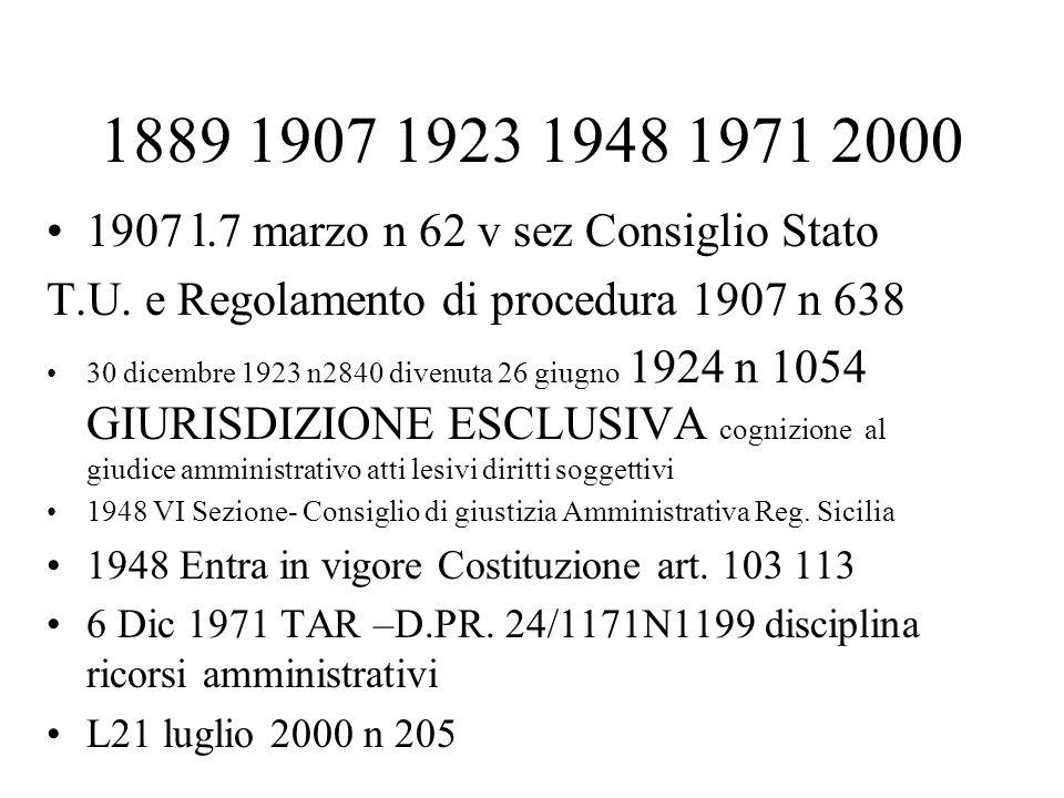 1889 1907 1923 1948 1971 2000 1907 l.7 marzo n 62 v sez Consiglio Stato. T.U. e Regolamento di procedura 1907 n 638.