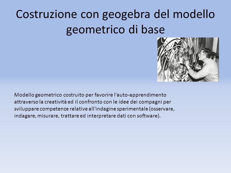 Costruzione con geogebra del modello geometrico di base