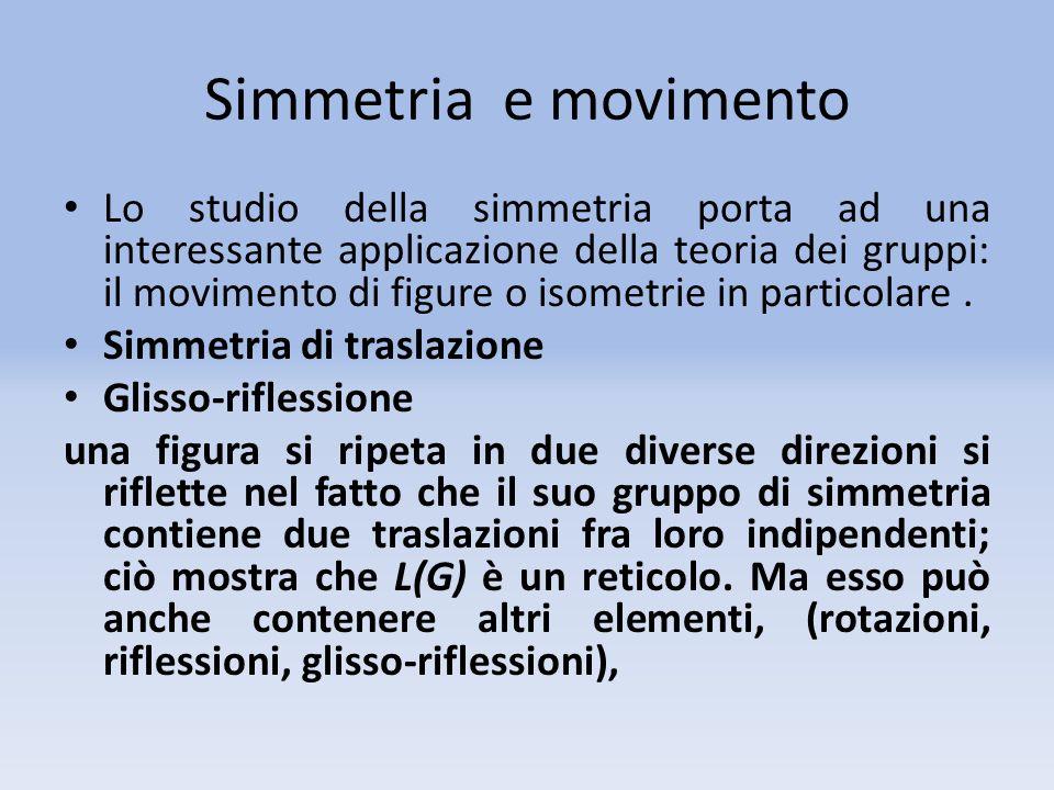 Simmetria e movimento