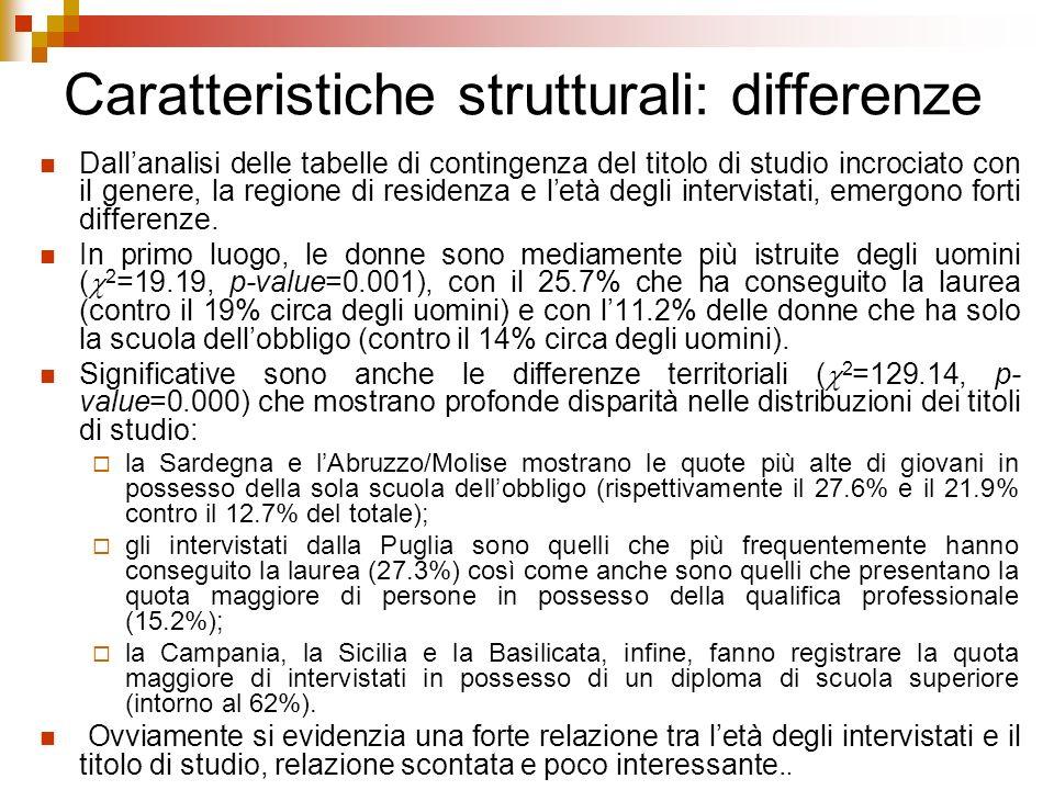 Caratteristiche strutturali: differenze