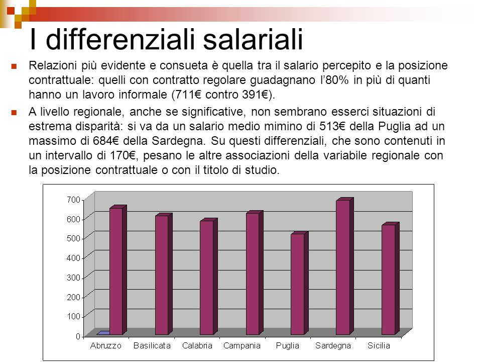 I differenziali salariali