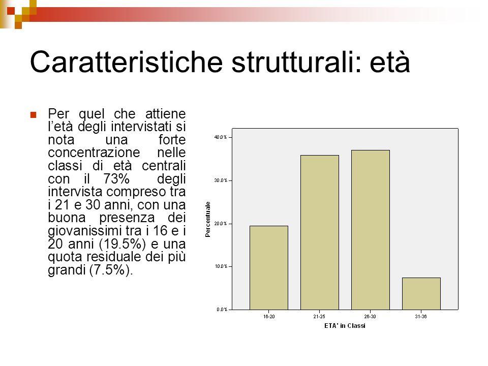 Caratteristiche strutturali: età